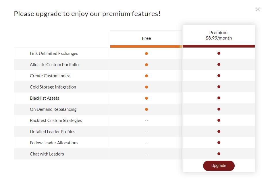 Shrimpy Premium features