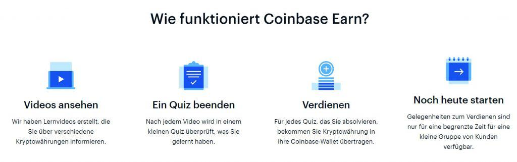 Mit Bitcoin Geld verdienen - So funktioniert Coinbase Earn